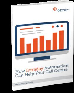 intraday automation executive summary